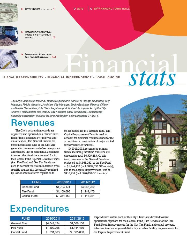 2012 City Stats.jpg